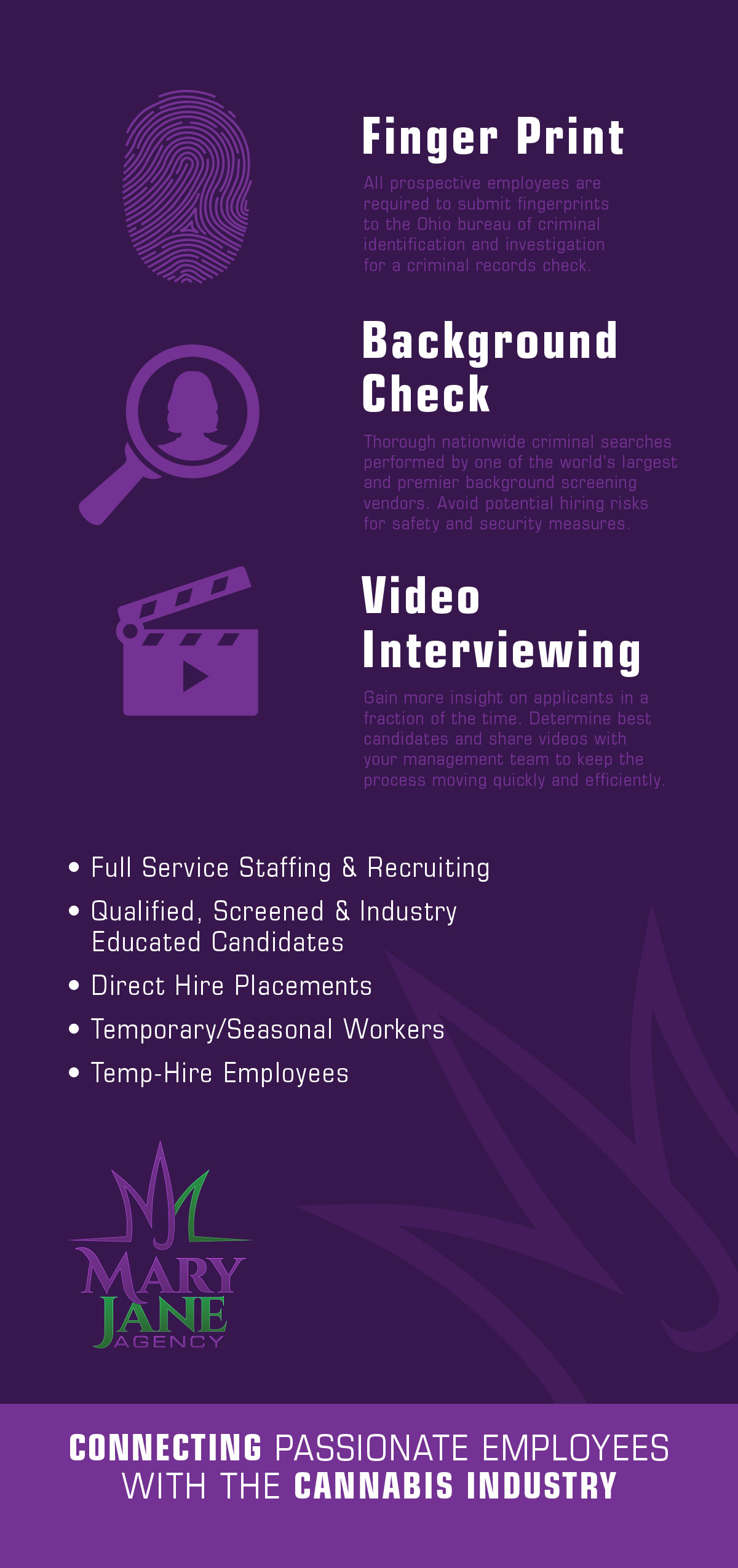 employer-images-process