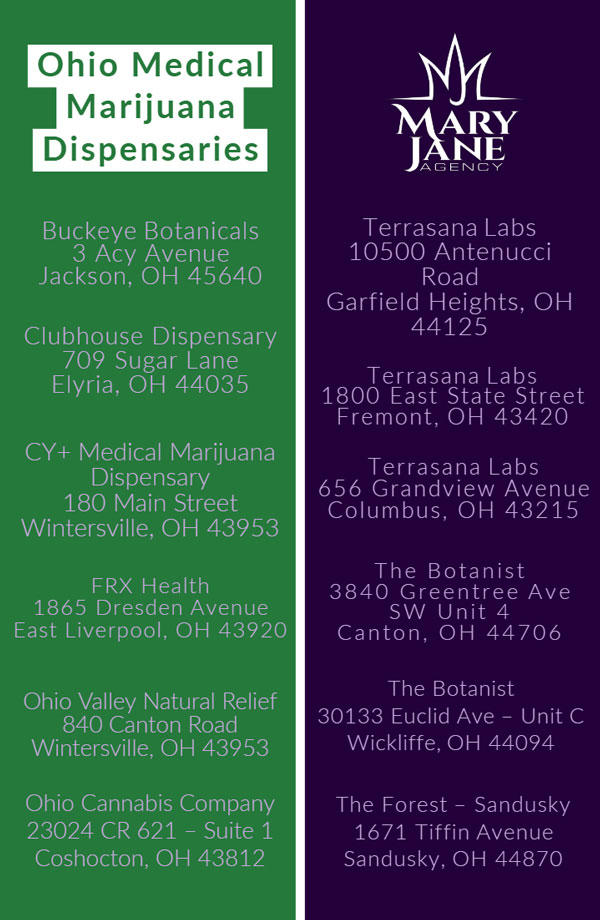 Ohio-MMJ-Dispensaries-Open