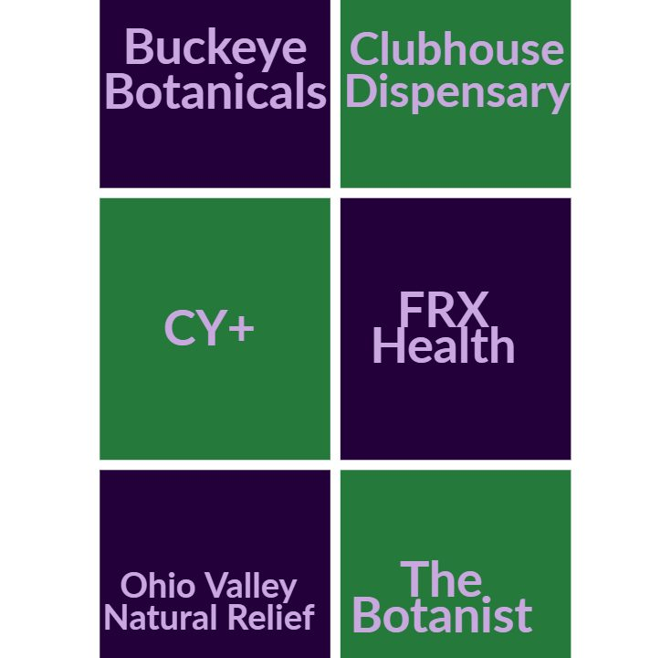 Ohio MMJ Dispensaries